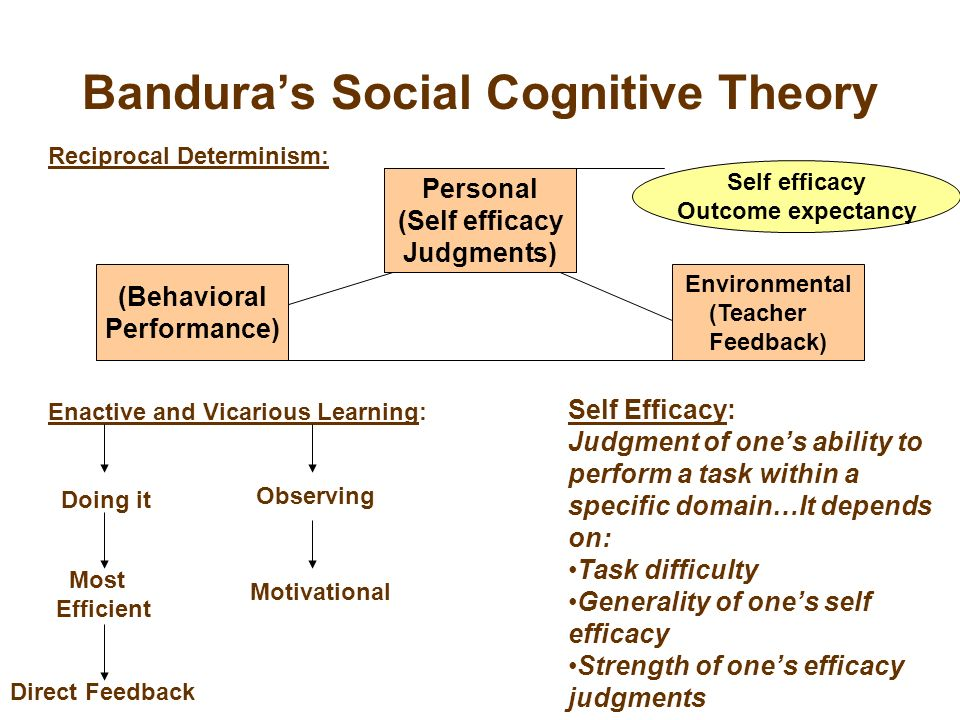 Analysis of Bandura's Cognitive Theory and Beck's Cognitive Theory