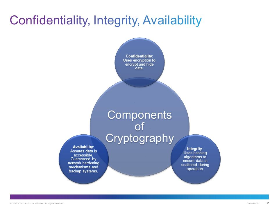 Threesome security confidentiality integrity availability have