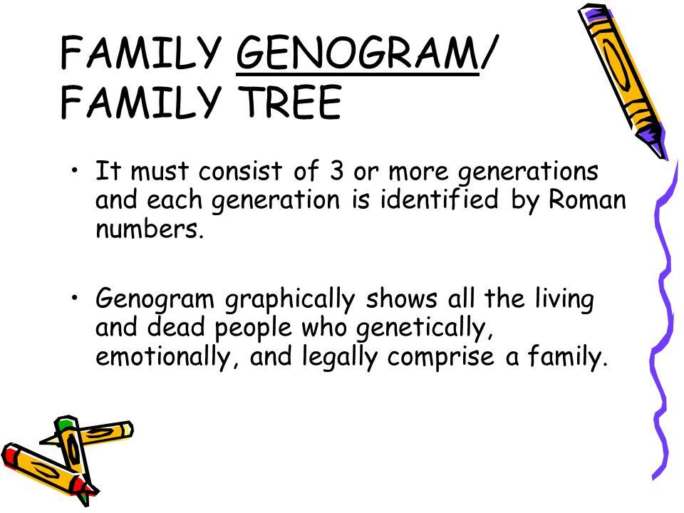 how to show adoption on a genogram