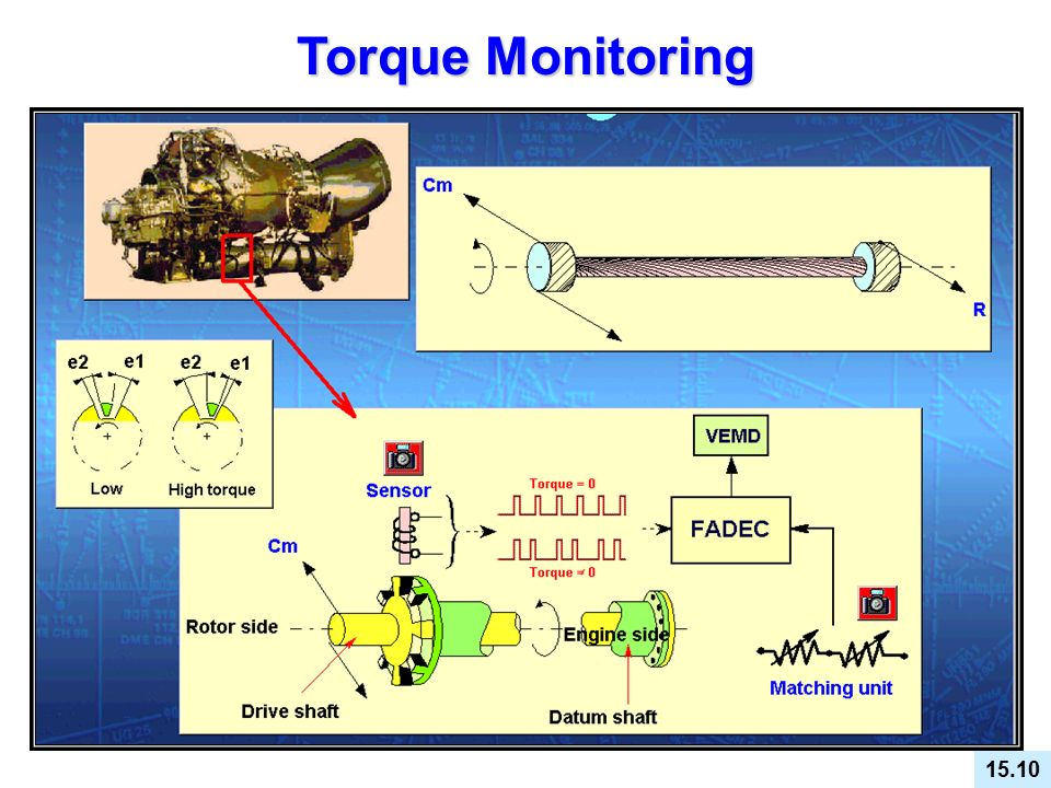 Torque Monitoring System : Initial pilot ground school engine monitoring controls