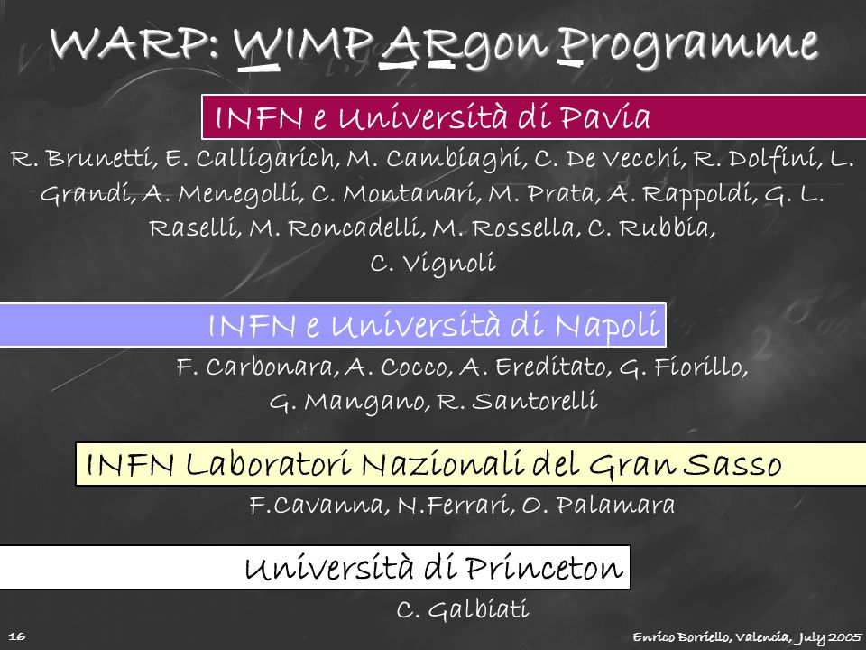 WARP: WIMP ARgon Programme