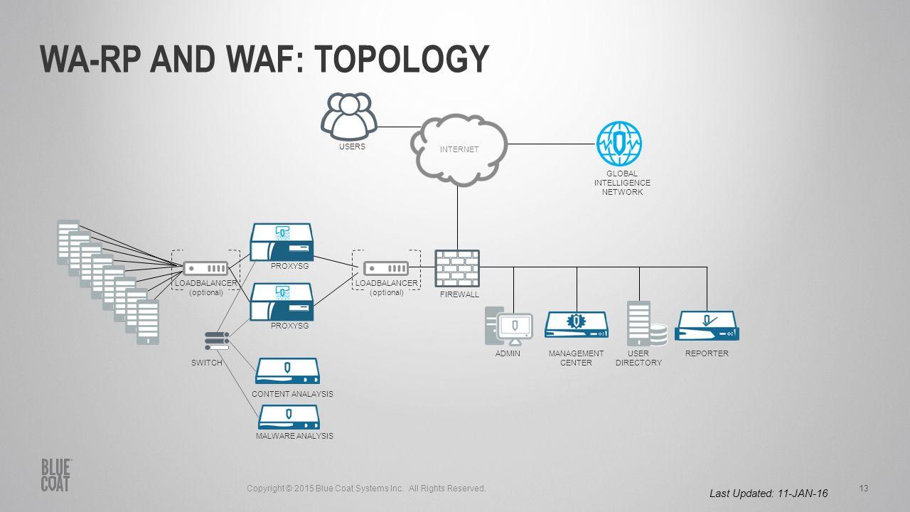 blue coat web application firewall  waf