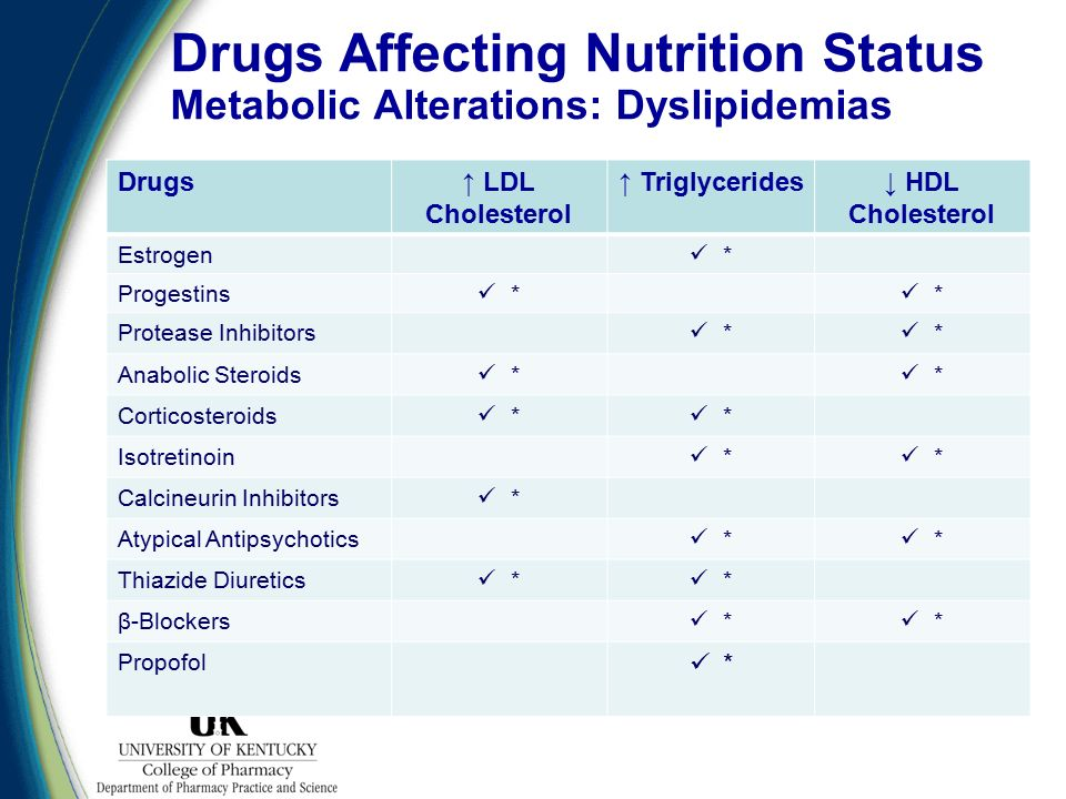 Drug Nutrient Interactions & PN Safety Issues - ppt download