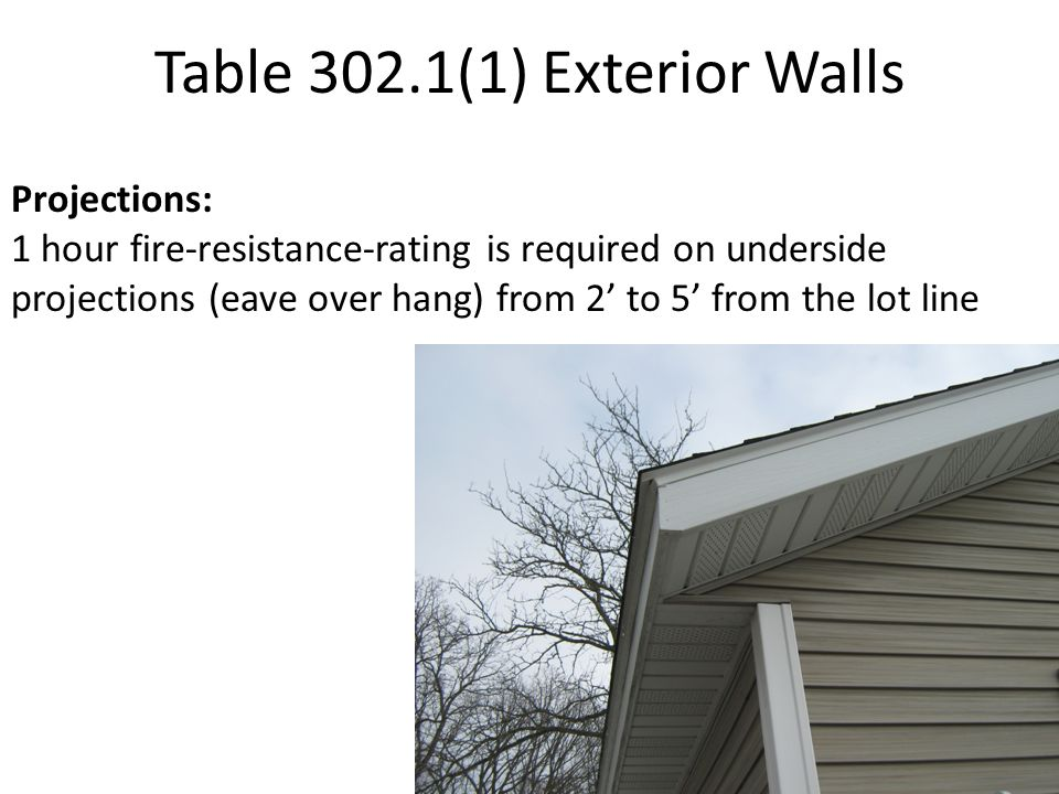 2015 minnesota building code update ppt download for Exterior 1 hour rated wall