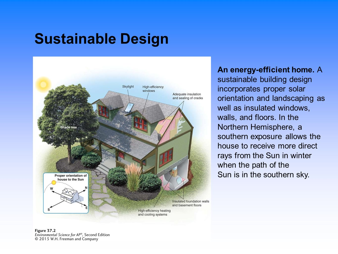 Achieving energy sustainability ppt video online download - Building orientation to optimize sun exposure ...