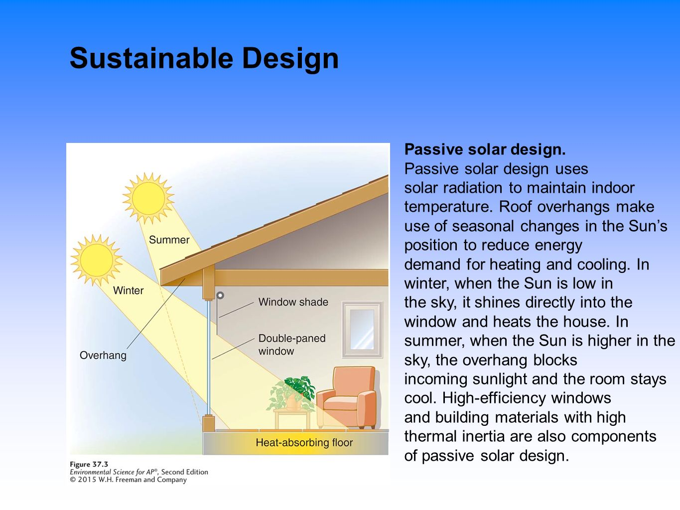 Achieving Energy Sustainability Ppt Video Online Download