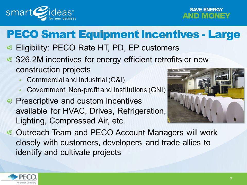 peco energy customer service