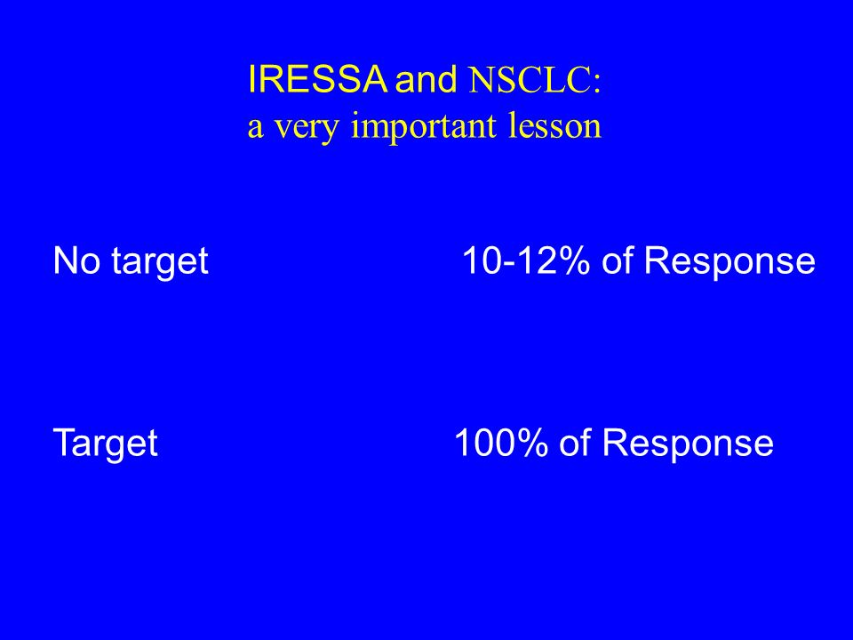 IRESSA and NSCLC: a very important lesson. No target 10-12% of Response.