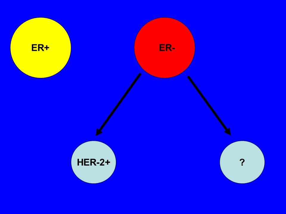 ER+ ER- HER-2+