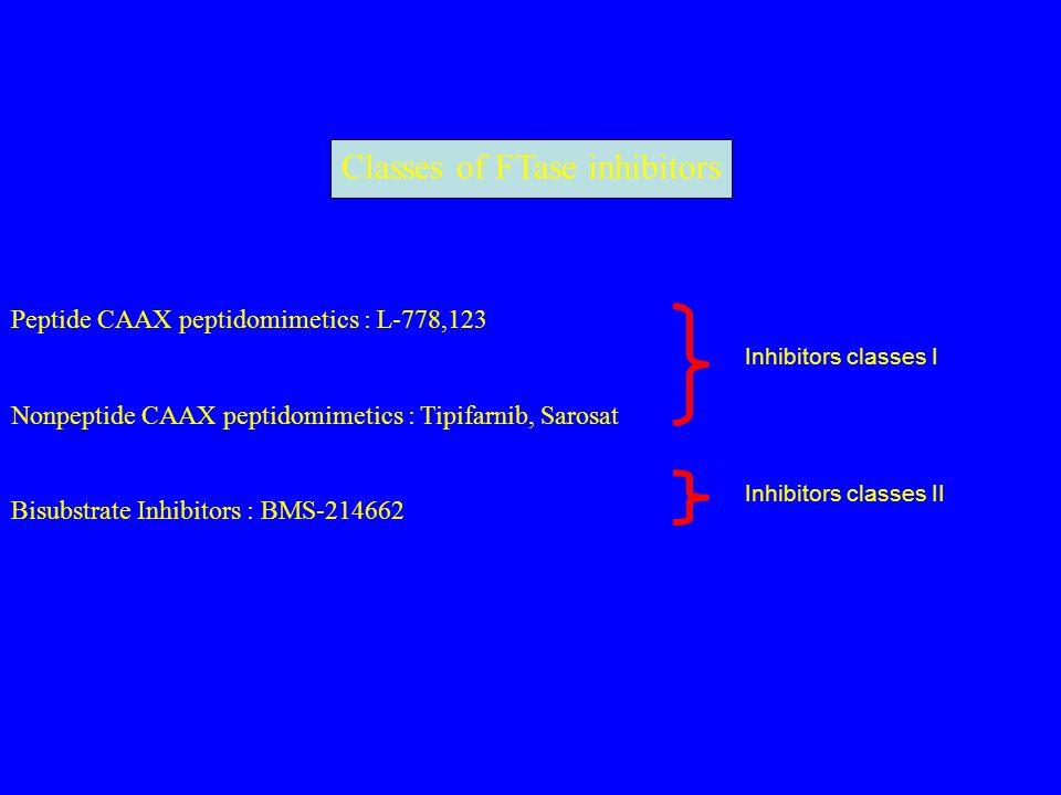 Classes of FTase inhibitors