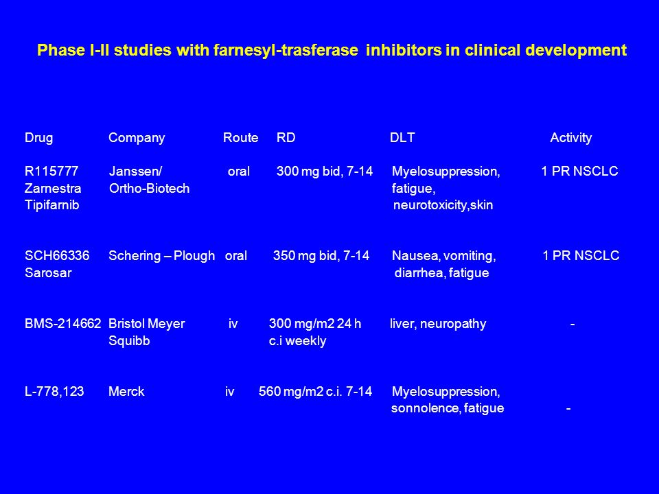 Phase I-II studies with farnesyl-trasferase inhibitors in clinical development