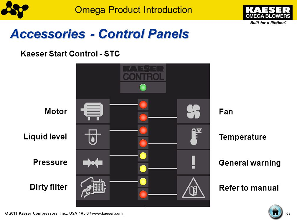 Accessories+ +Control+Panels m26 kaeser wiring diagram kaeser sx6 manual \u2022 indy500 co  at gsmportal.co