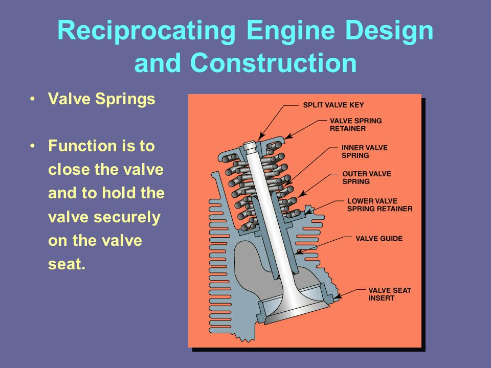 Reciprocating Engine Design And Construction on Images Of Engine Valve Rocker Arm