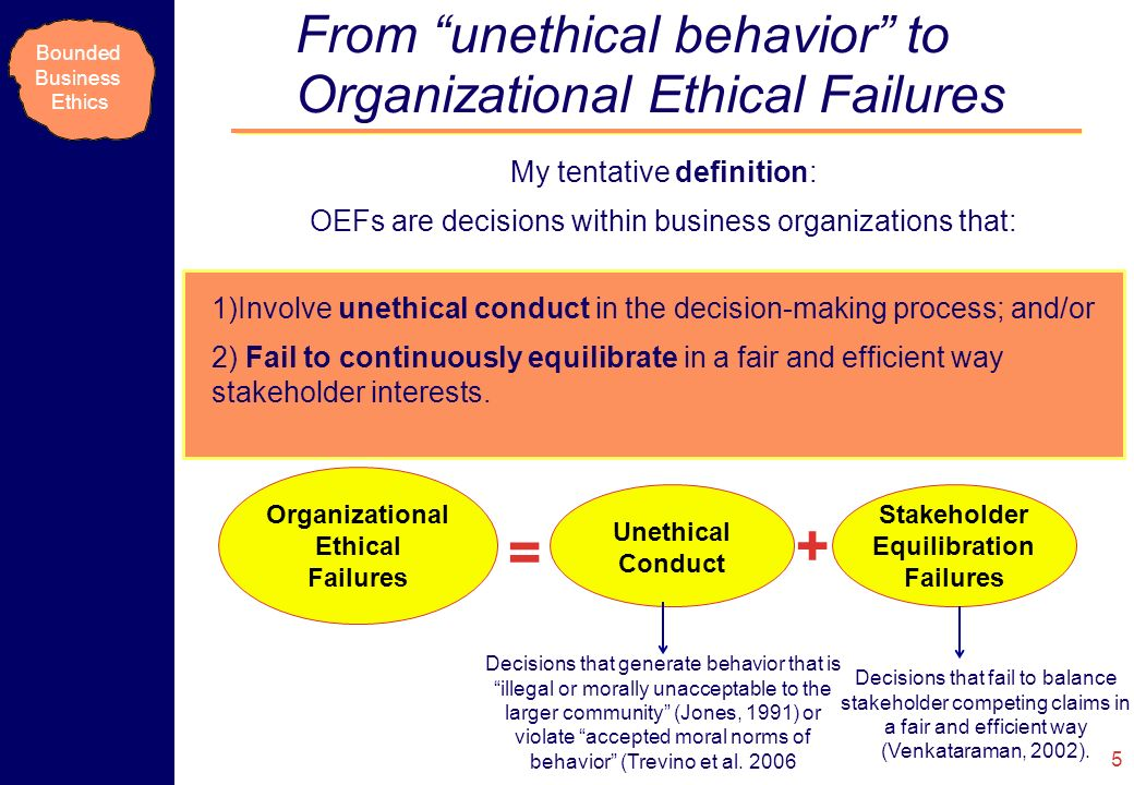 organizational ethics The institutionalization of ethics is an important task for today's organizations if they are to effectively counteract the increasingly frequent occurrences of blatantly unethical and often illegal behavior within large and often highly respected organizations this article discusses the importance.