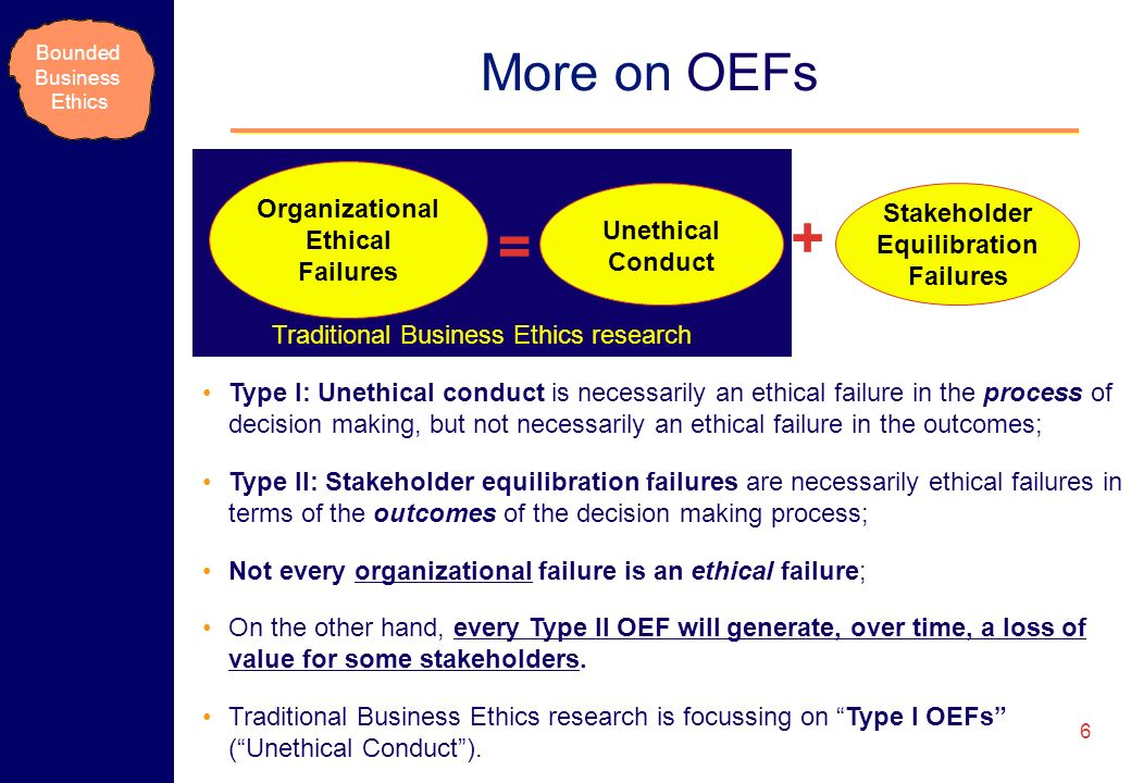 Stakeholder EquilibrationFailures