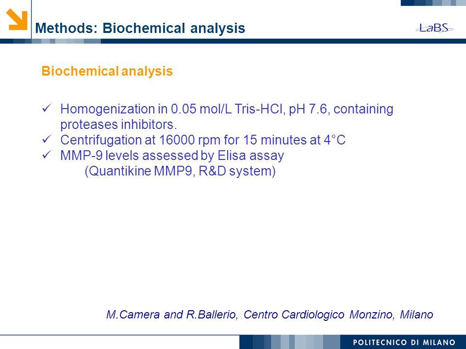 Methods: Biochemical analysis