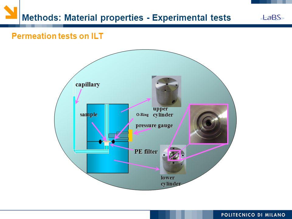 Methods: Material properties - Experimental tests