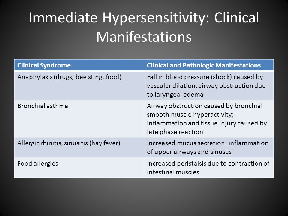 Immediate Hypersensitivity: Clinical Manifestations