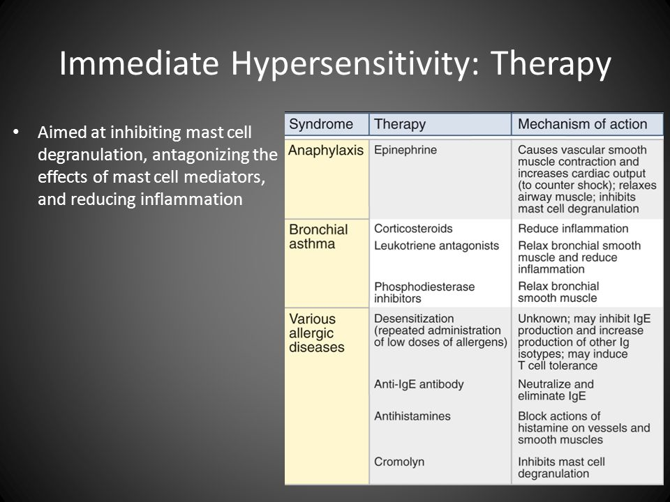 Immediate Hypersensitivity: Therapy
