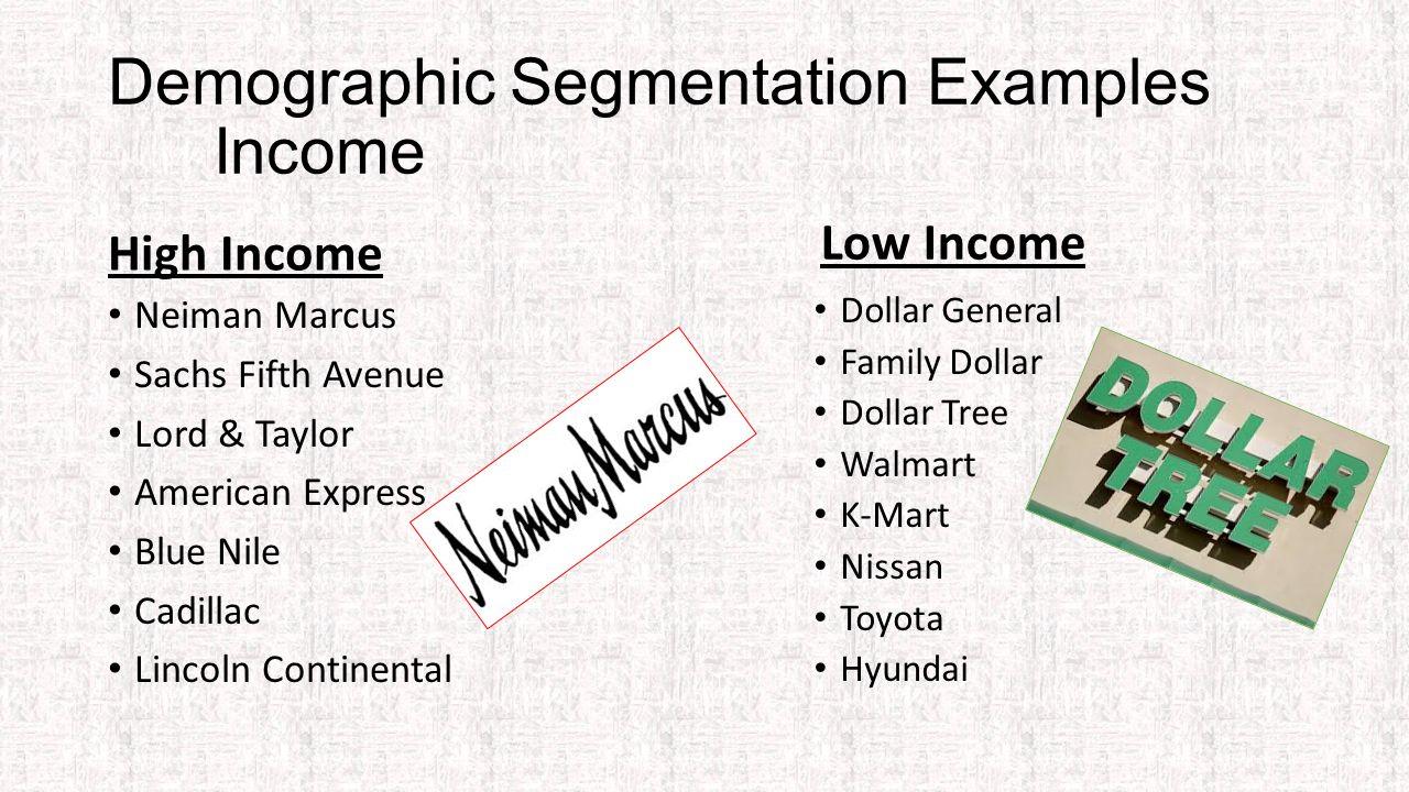 american express market segmentation These identified segments based  american express positions itself.