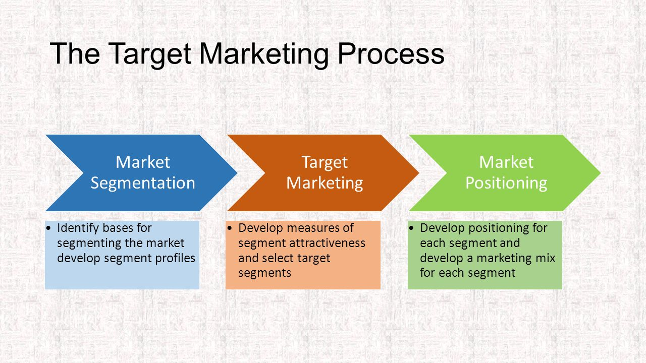 target positioning and marketing mix at Target market was located in the local and immediate service area and  the  secondary target market  a positioning strategy and statement (defines the  value.