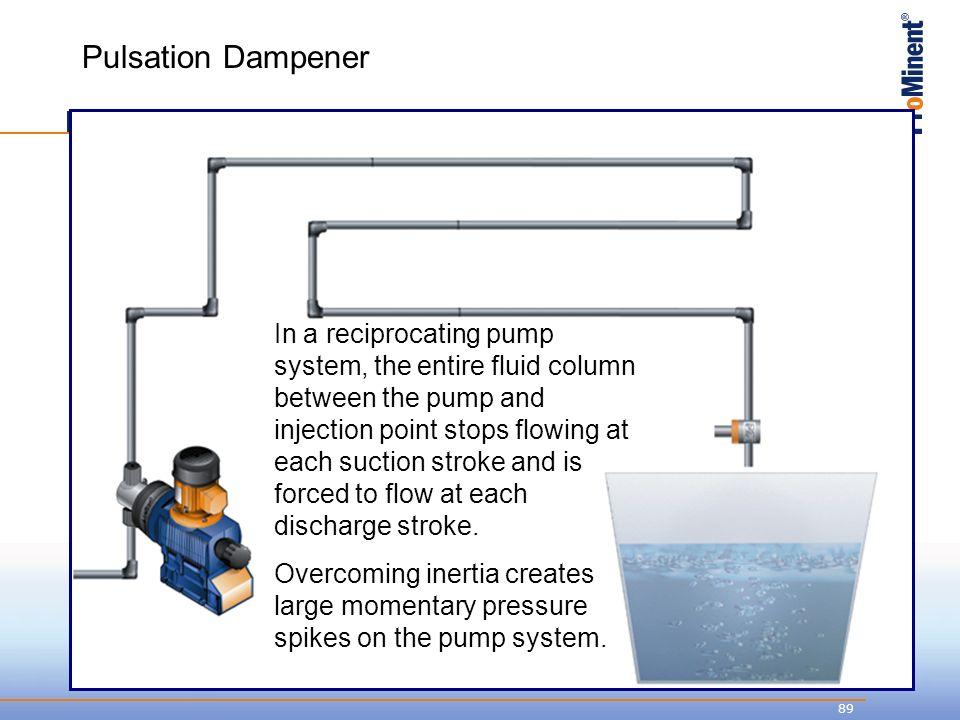 Pulsation Dampener