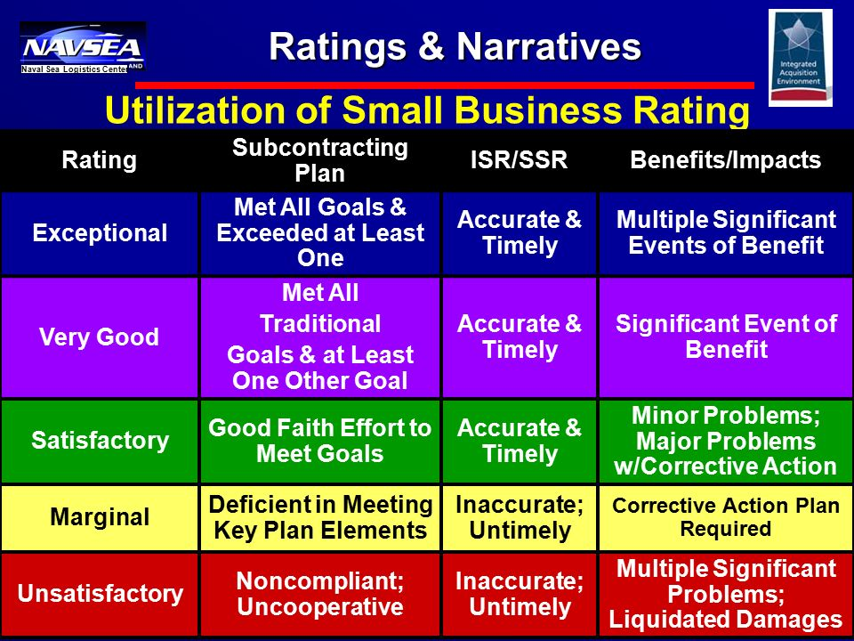 small business utilization plan