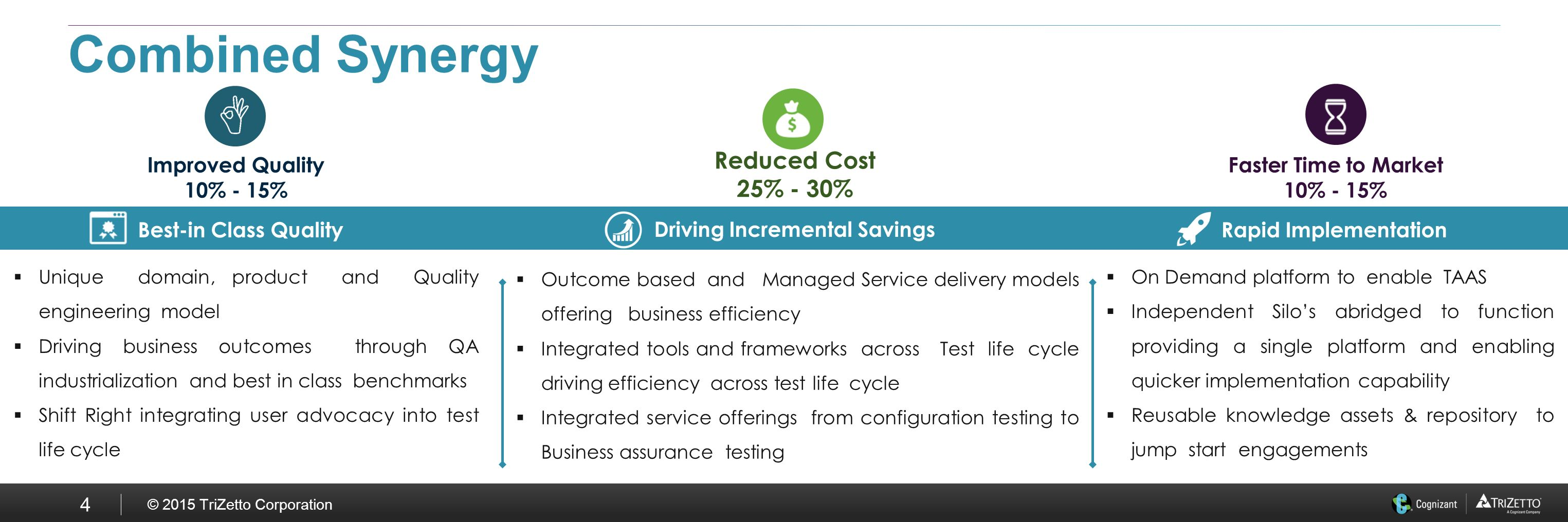 Enterprise wide testing solutions ppt download 4 faster 1betcityfo Gallery