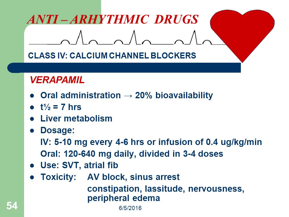 Verapamil Dosage