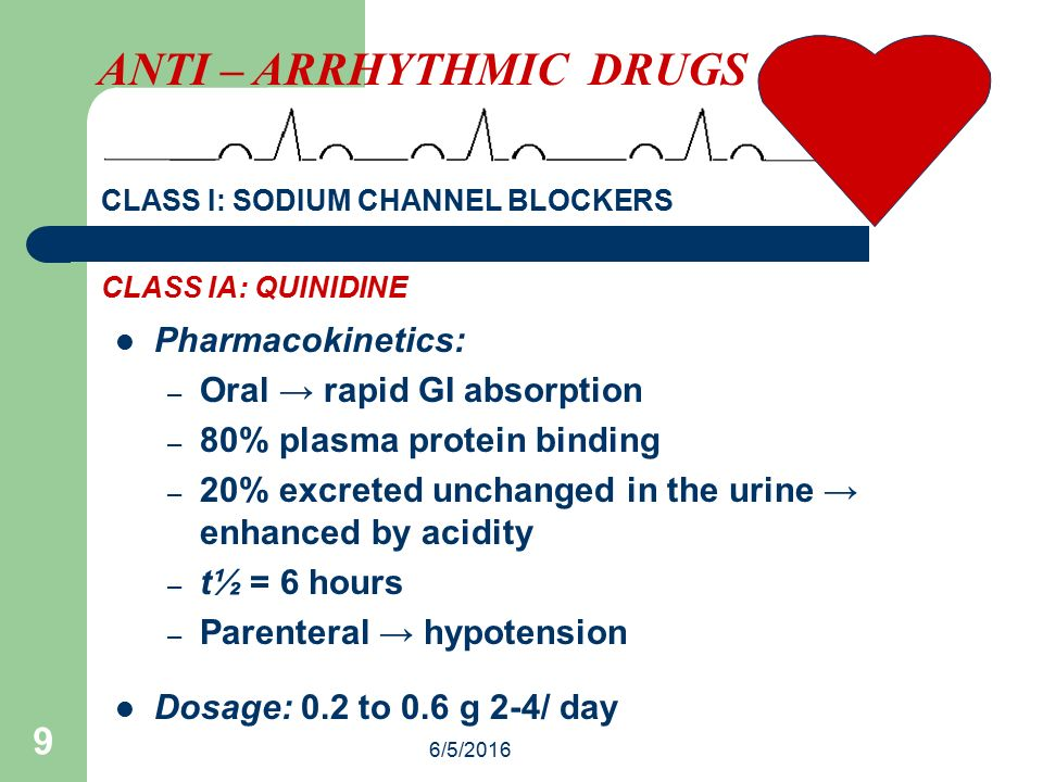 ANTI-ARRHYTHMIC DRUGS - ppt video online download