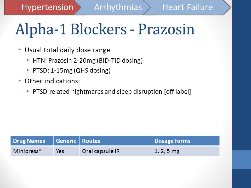 Alpha-1 Blockers - Prazosin
