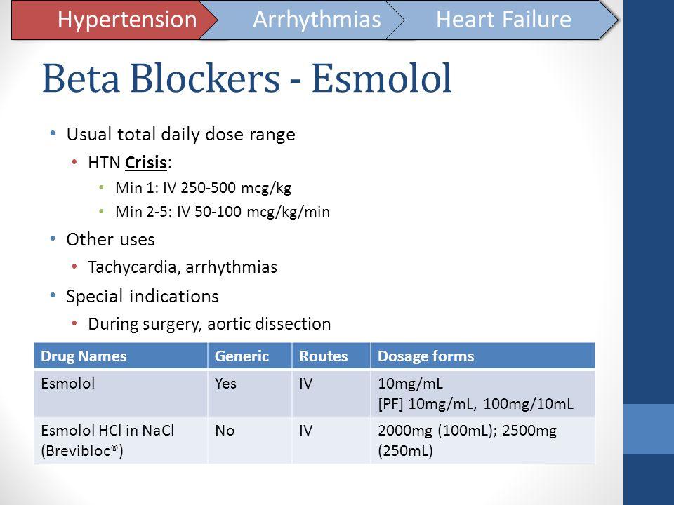Beta Blockers - Esmolol