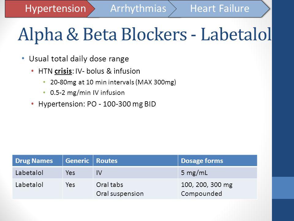 Alpha & Beta Blockers - Labetalol