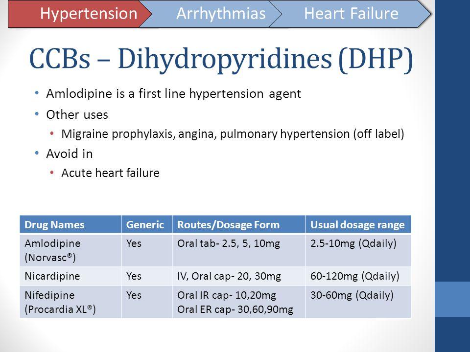 CCBs – Dihydropyridines (DHP)