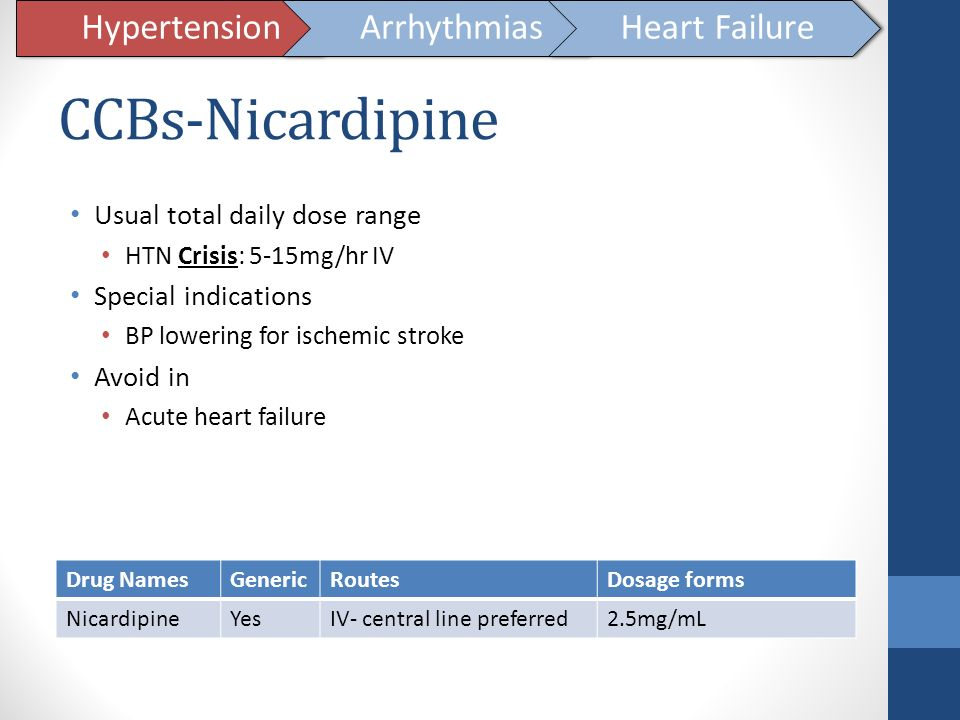 CCBs-Nicardipine Hypertension Arrhythmias Heart Failure