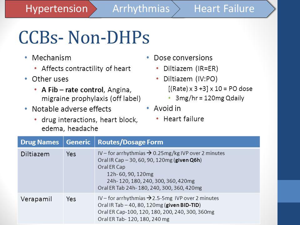 CCBs- Non-DHPs Hypertension Arrhythmias Heart Failure Mechanism