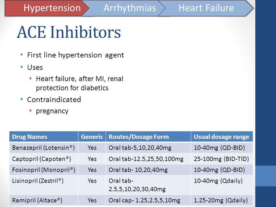ACE Inhibitors Hypertension Arrhythmias Heart Failure