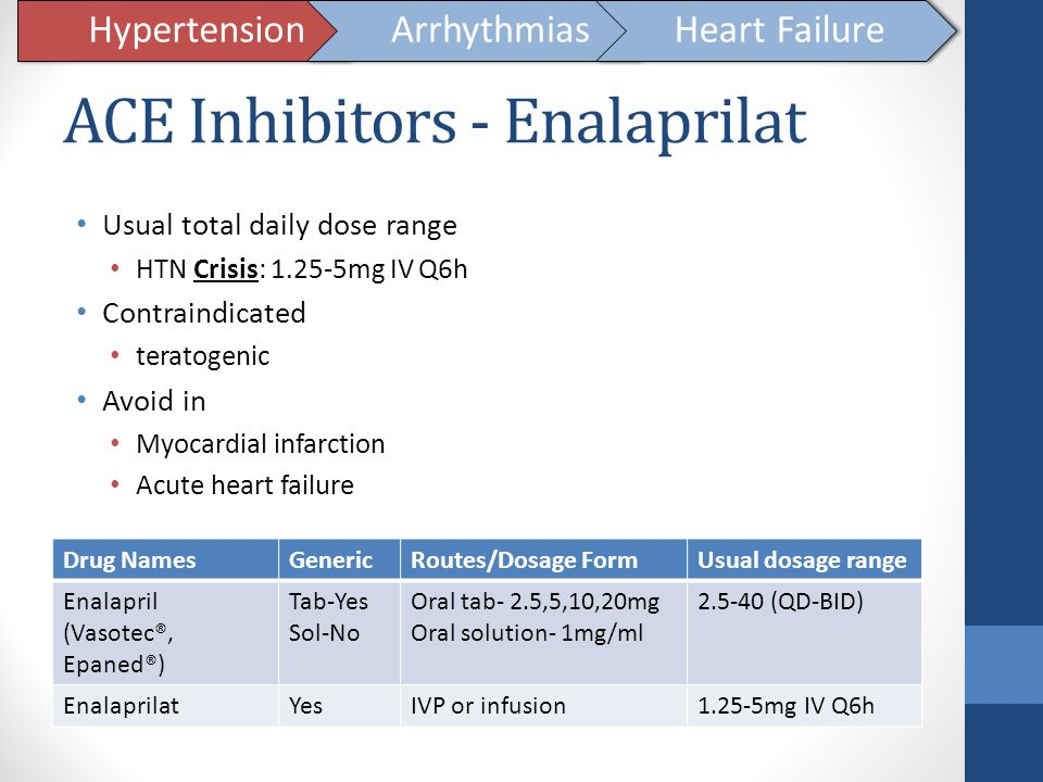 ACE Inhibitors - Enalaprilat