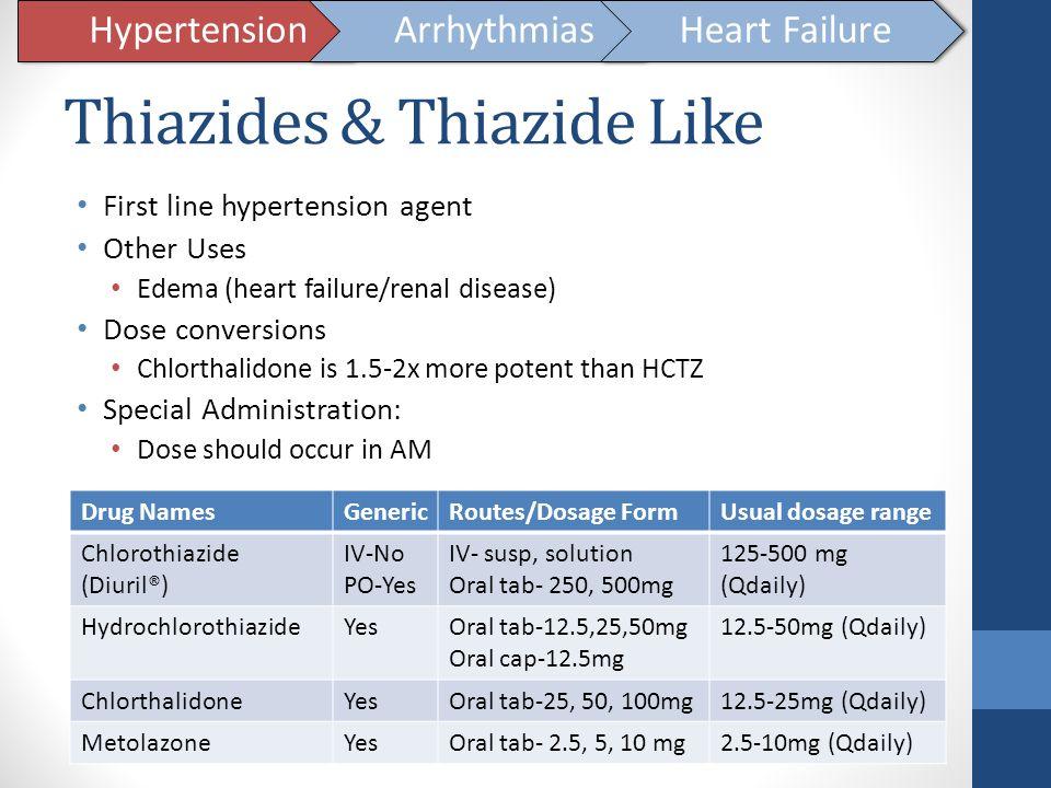 Thiazides & Thiazide Like