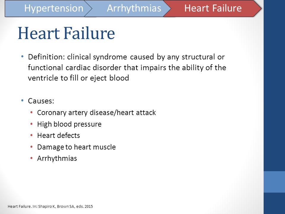 Heart Failure Hypertension Arrhythmias Heart Failure