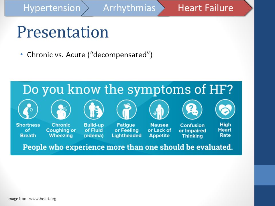 Presentation Hypertension Arrhythmias Heart Failure
