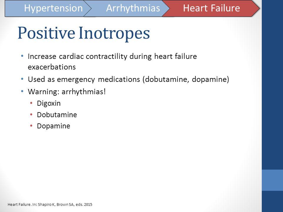 Positive Inotropes Hypertension Arrhythmias Heart Failure
