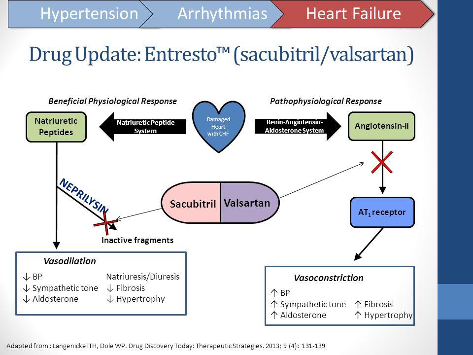 Drug Update: Entresto™ (sacubitril/valsartan)