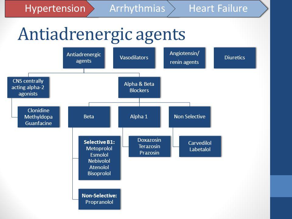 Antiadrenergic agents