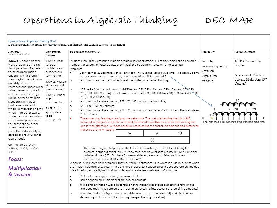 Shelton School District Common Core Standards Mathematics ppt – Front End Estimation Worksheets