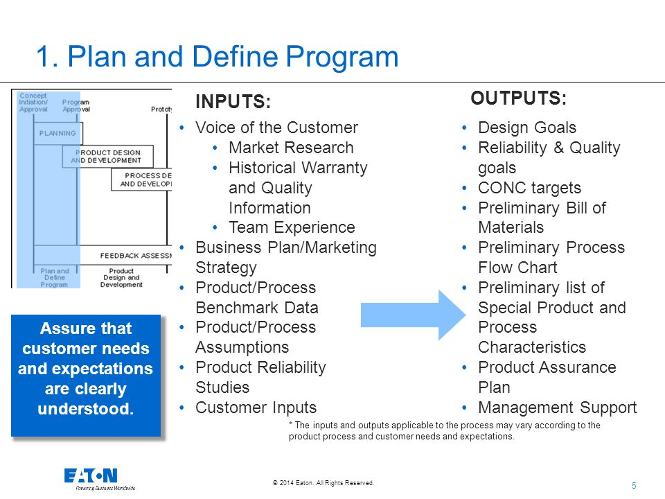 Supplier Overview Training Document CQD-116; Rev 1; 1/15/15 - ppt download