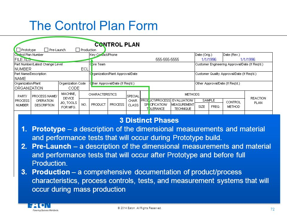 Supplier Overview Training Document Cqd-116; Rev 1; 1/15/15 - Ppt