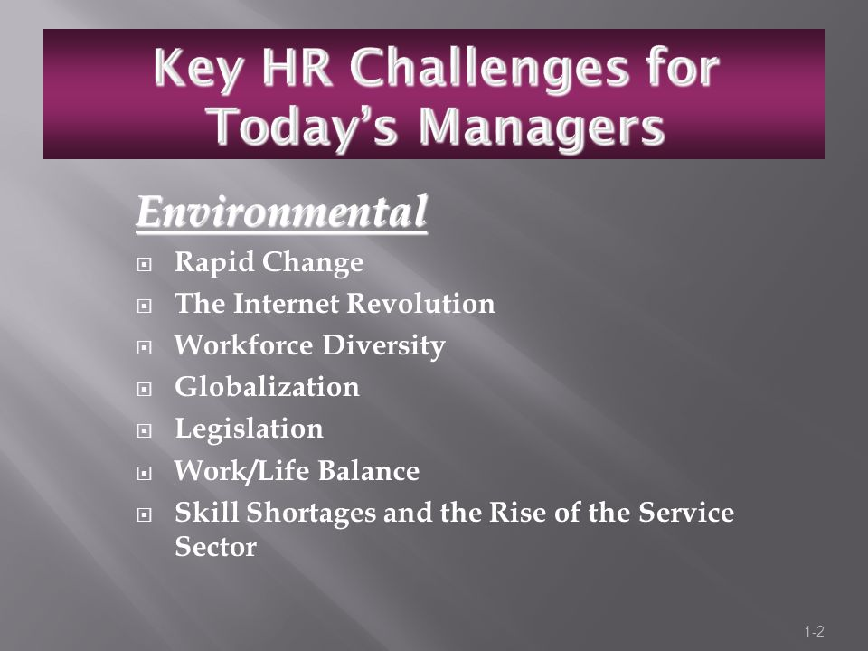 hr managers challenges Here is an in-depth view of the top challenges hiring managers face.
