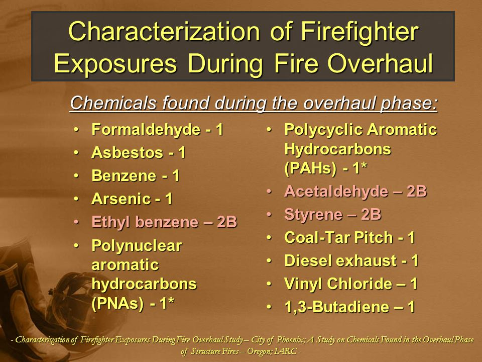 Characterization of Firefighter Exposures During Fire Overhaul