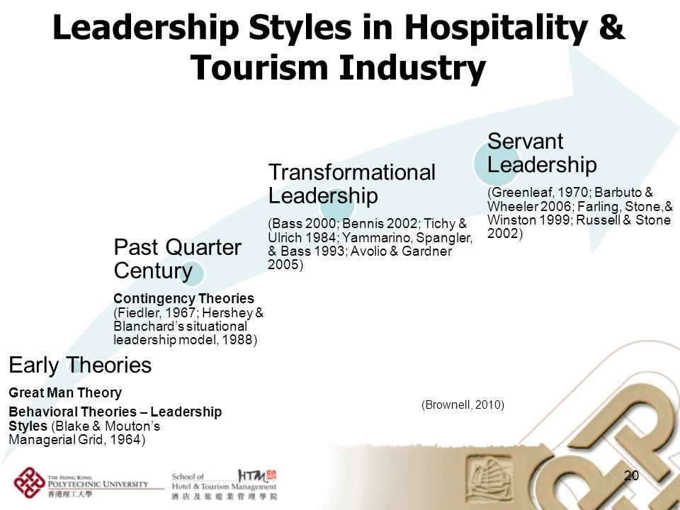 csr in the hospitality industry Csr in hospitality industry: a comparative study of various hotels: 104018/978-1-4666-9902-1ch006: there is no universally accepted definition of csr, but most of the definitions have to do with business having a positive impact on the community.